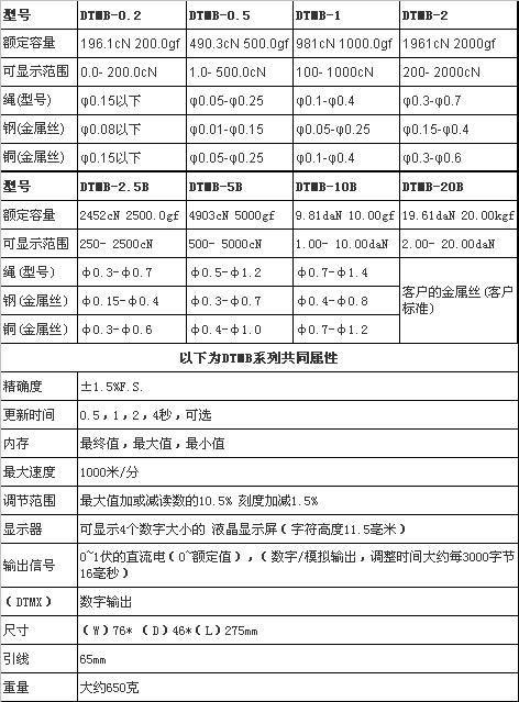 DTMB张力计参数列表